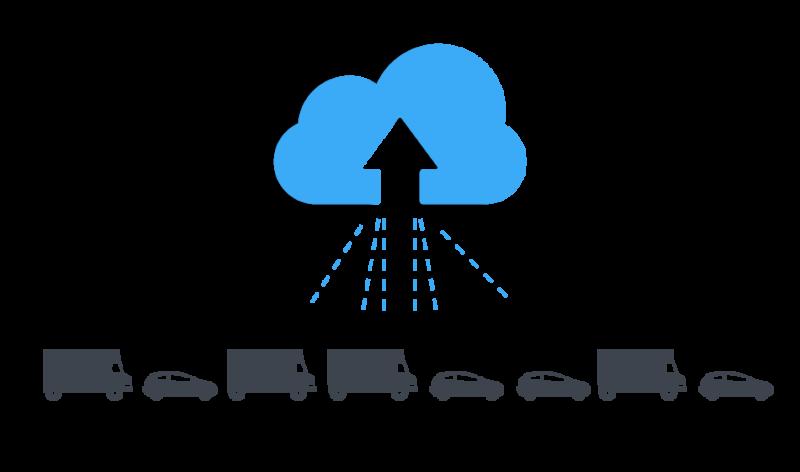 Fleet-Management-Cloud